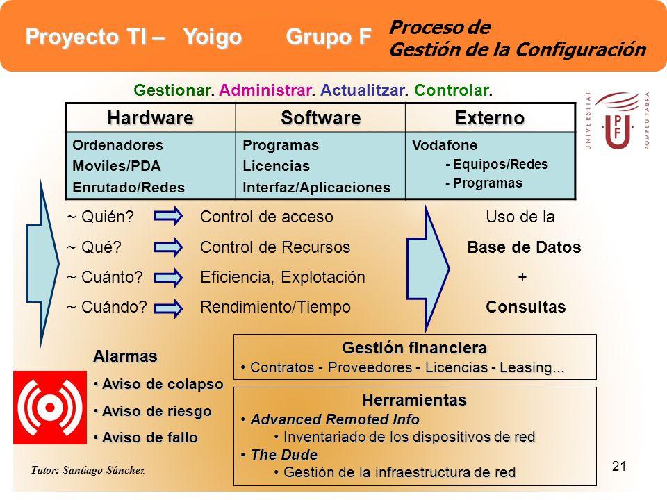 Proyecto TI – Yoigo Grupo F Tutor: Santiago Sánchez 21 Proceso de Gestión de la Configuración Gestionar. Administrar. Actualitzar. Controlar. Hardware