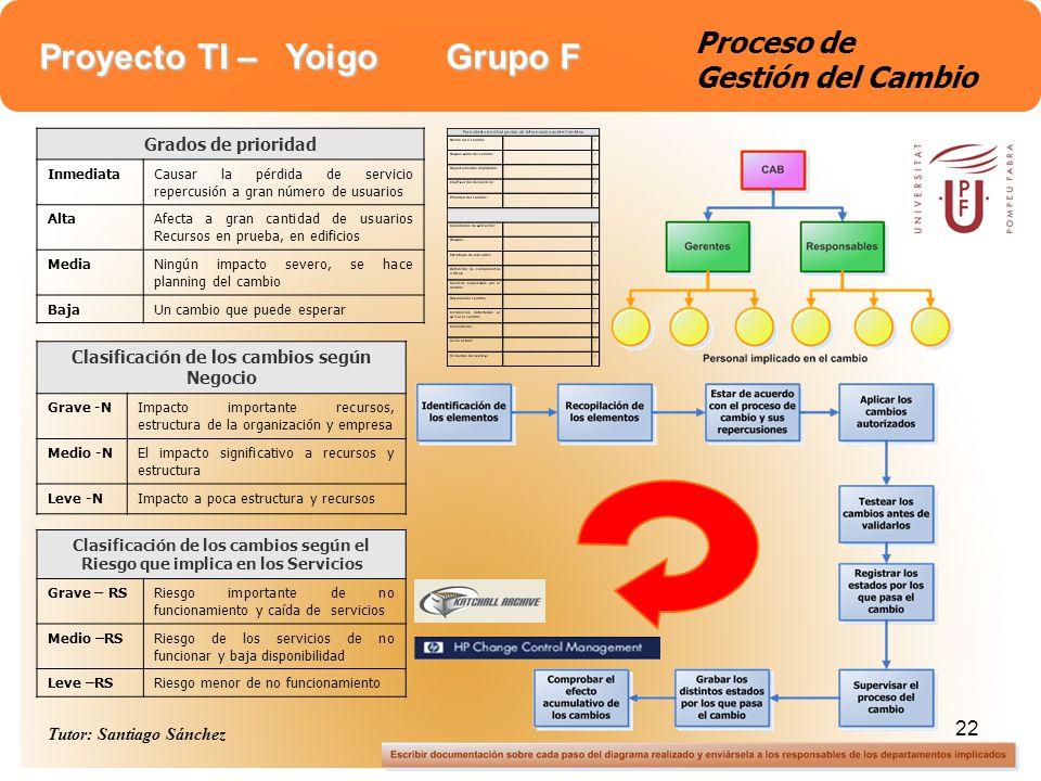 Proyecto TI – Yoigo Grupo F Tutor: Santiago Sánchez 22 Proceso de Gestión del Cambio Grados de prioridad InmediataCausar la pérdida de servicio reperc