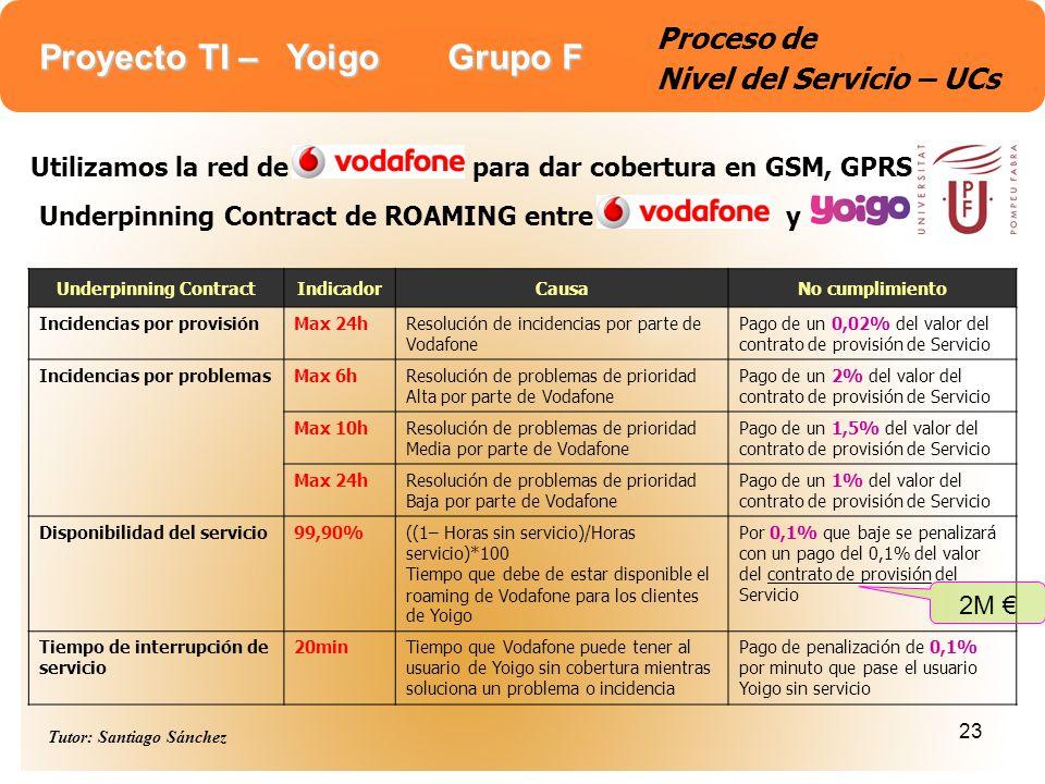 Proyecto TI – Yoigo Grupo F Tutor: Santiago Sánchez 23 Proceso de Nivel del Servicio – UCs Utilizamos la red de para dar cobertura en GSM, GPRS Underp