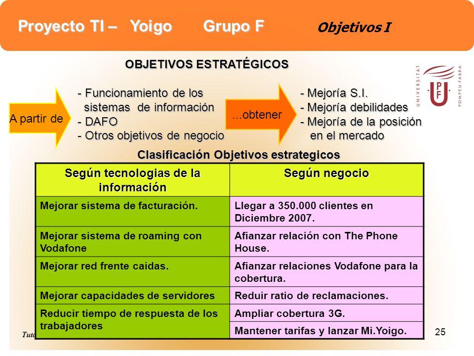 Proyecto TI – Yoigo Grupo F Tutor: Santiago Sánchez 25 Objetivos I OBJETIVOS ESTRATÉGICOS - Funcionamiento de los - Mejoría S.I. sistemas de informaci