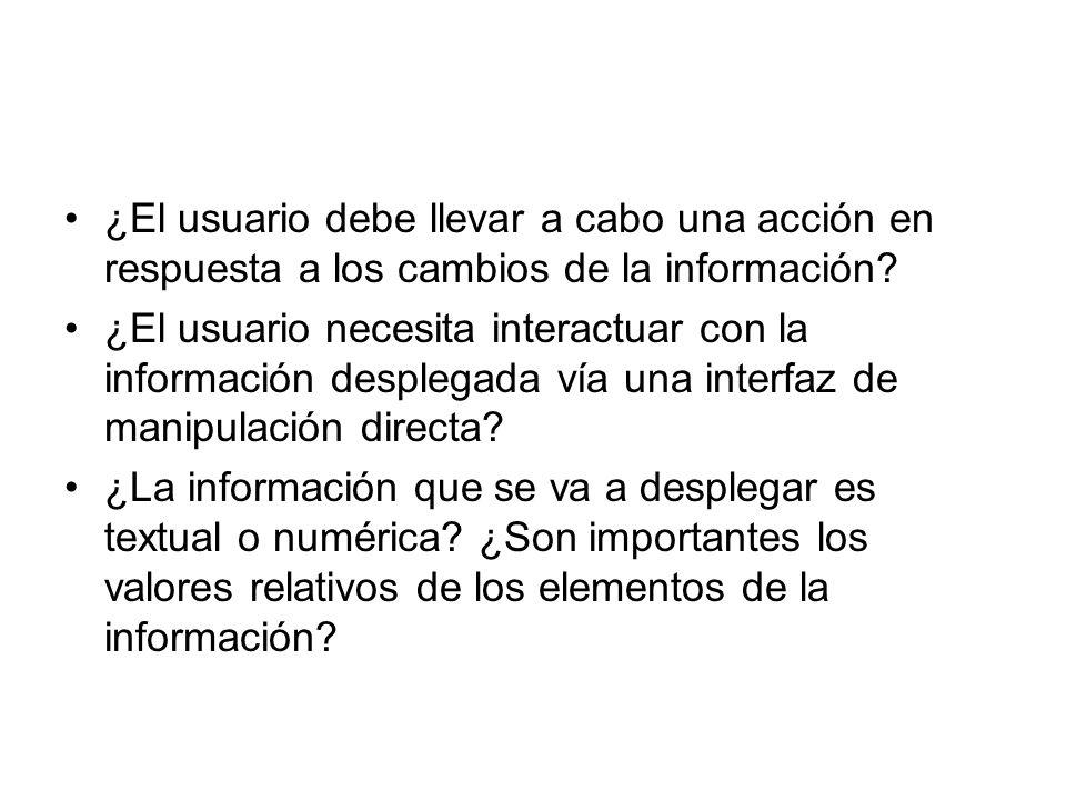 ¿El usuario debe llevar a cabo una acción en respuesta a los cambios de la información? ¿El usuario necesita interactuar con la información desplegada