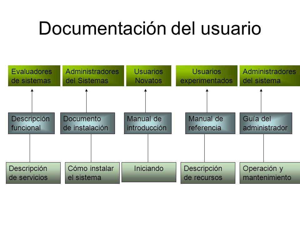 Documentación del usuario Descripción funcional Documento de instalación Manual de introducción Manual de referencia Guía del administrador Descripció