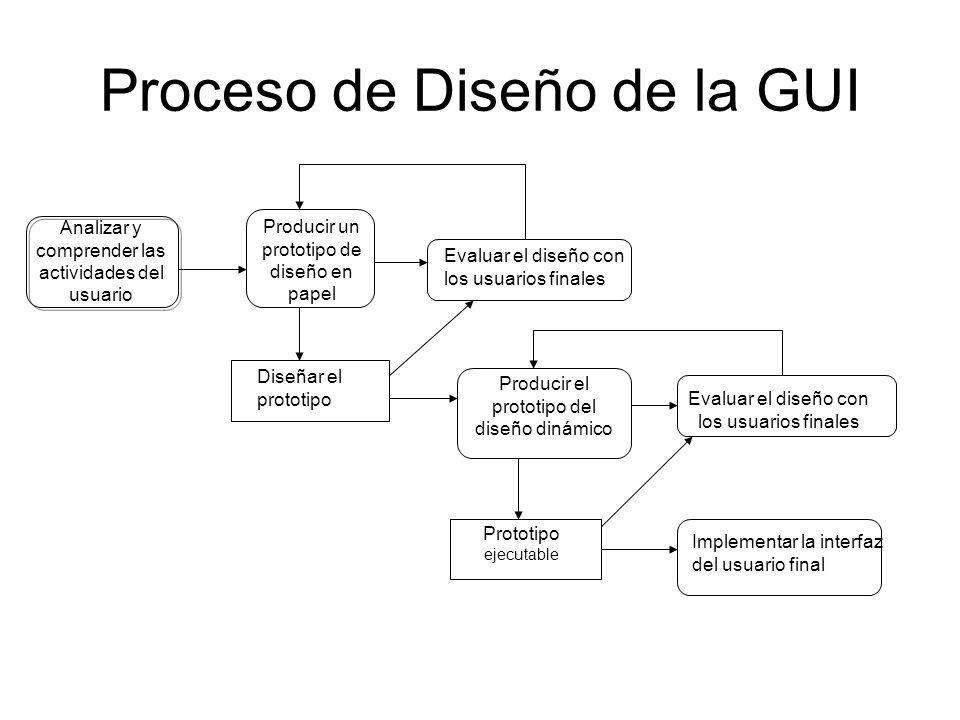 Proceso de Diseño de la GUI Analizar y comprender las actividades del usuario Producir un prototipo de diseño en papel Evaluar el diseño con los usuar