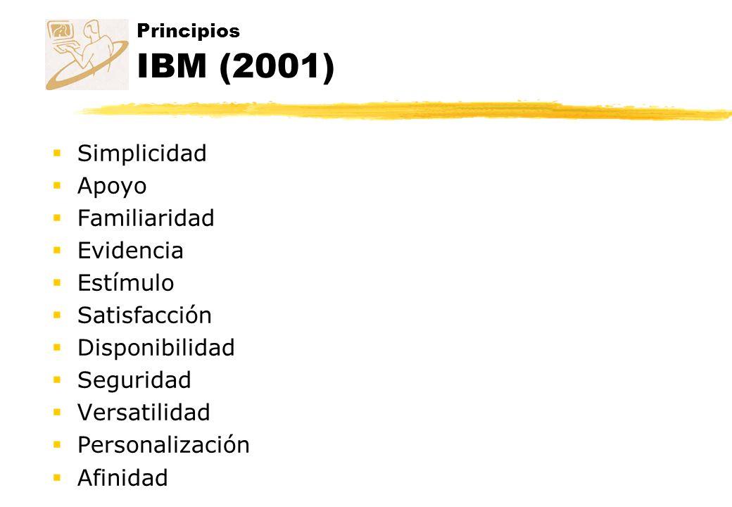 Principios IBM (2001) Simplicidad Apoyo Familiaridad Evidencia Estímulo Satisfacción Disponibilidad Seguridad Versatilidad Personalización Afinidad