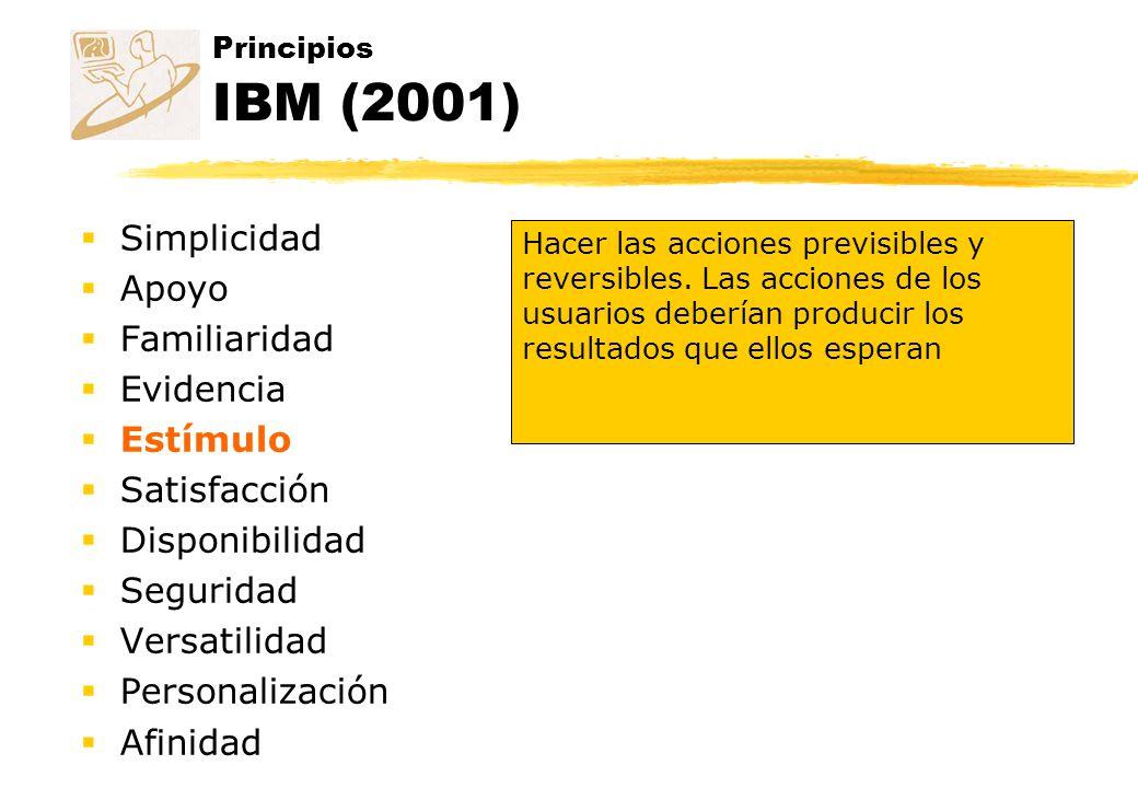 Principios IBM (2001) Simplicidad Apoyo Familiaridad Evidencia Estímulo Satisfacción Disponibilidad Seguridad Versatilidad Personalización Afinidad Ha