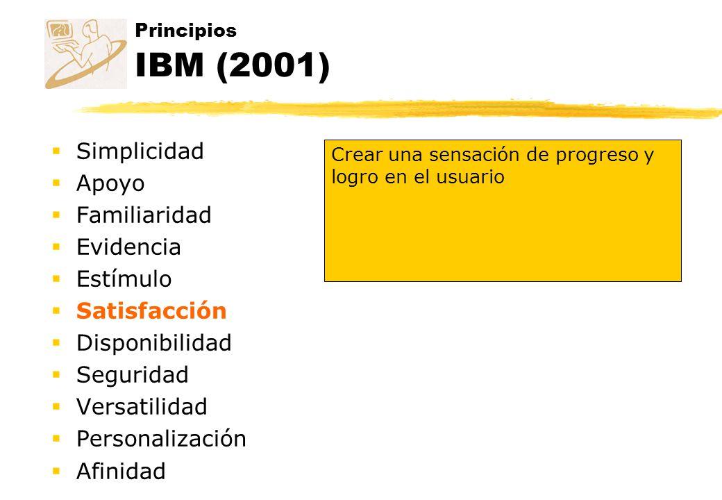 Principios IBM (2001) Simplicidad Apoyo Familiaridad Evidencia Estímulo Satisfacción Disponibilidad Seguridad Versatilidad Personalización Afinidad Cr