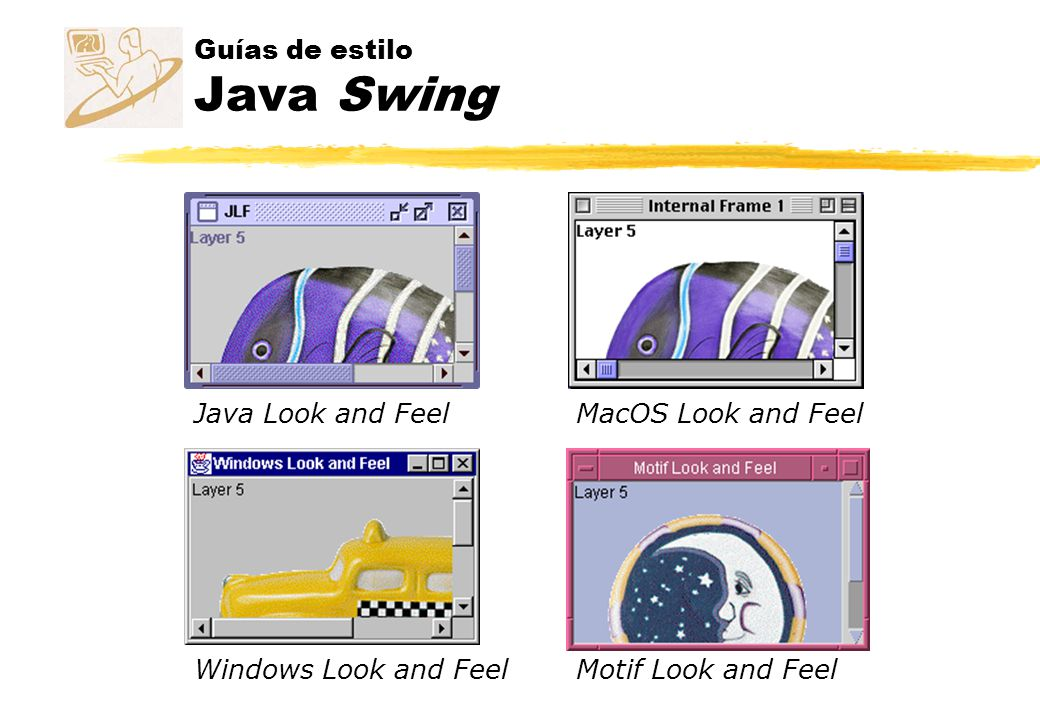 Guías de estilo Java Swing Java Look and Feel Windows Look and FeelMotif Look and Feel MacOS Look and Feel