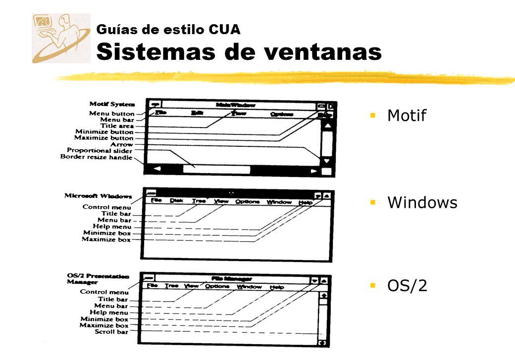Guías de estilo CUA Sistemas de ventanas Motif Windows OS/2