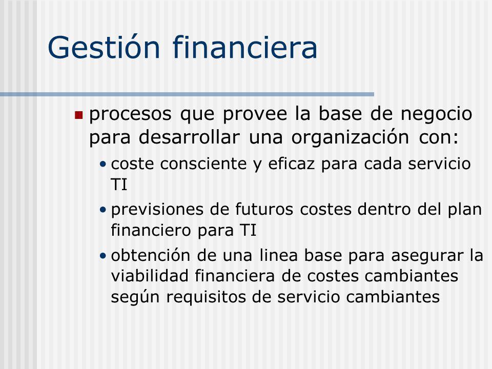 Gestión financiera procesos que provee la base de negocio para desarrollar una organización con: coste consciente y eficaz para cada servicio TI previ
