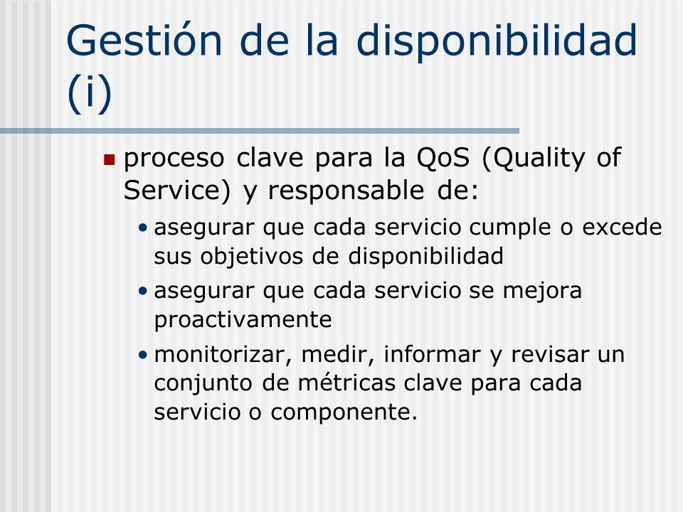 Gestión de la disponibilidad (i) proceso clave para la QoS (Quality of Service) y responsable de: asegurar que cada servicio cumple o excede sus objet