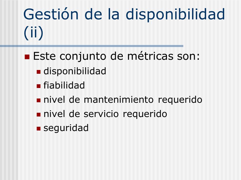 Gestión de la disponibilidad (ii) Este conjunto de métricas son: disponibilidad fiabilidad nivel de mantenimiento requerido nivel de servicio requerid