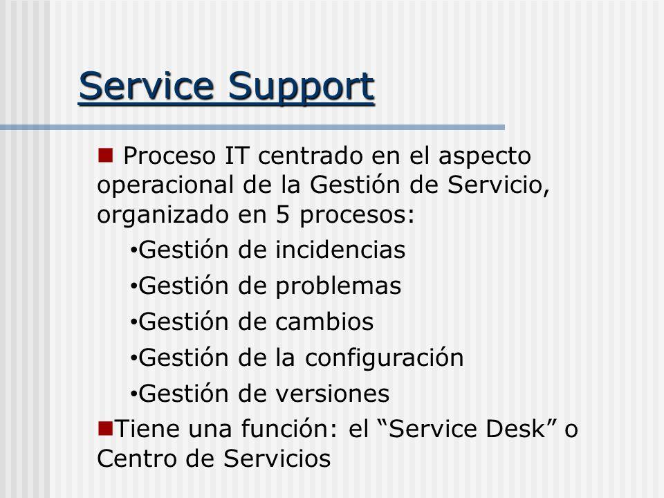 Service Support Proceso IT centrado en el aspecto operacional de la Gestión de Servicio, organizado en 5 procesos: Gestión de incidencias Gestión de p