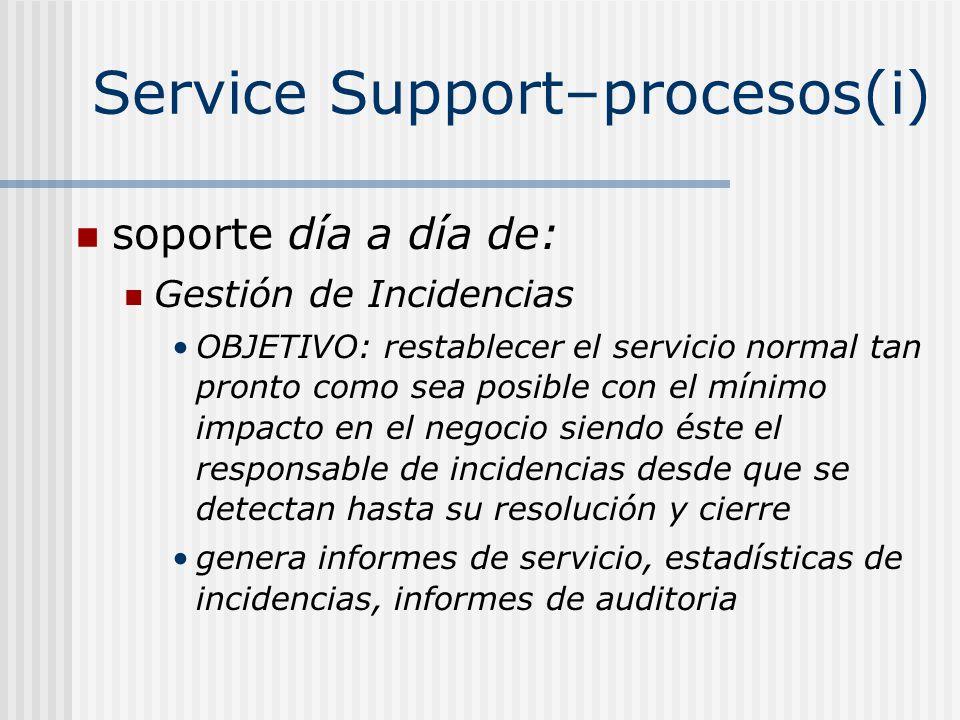 Service Support–procesos(i) soporte día a día de: Gestión de Incidencias OBJETIVO: restablecer el servicio normal tan pronto como sea posible con el m