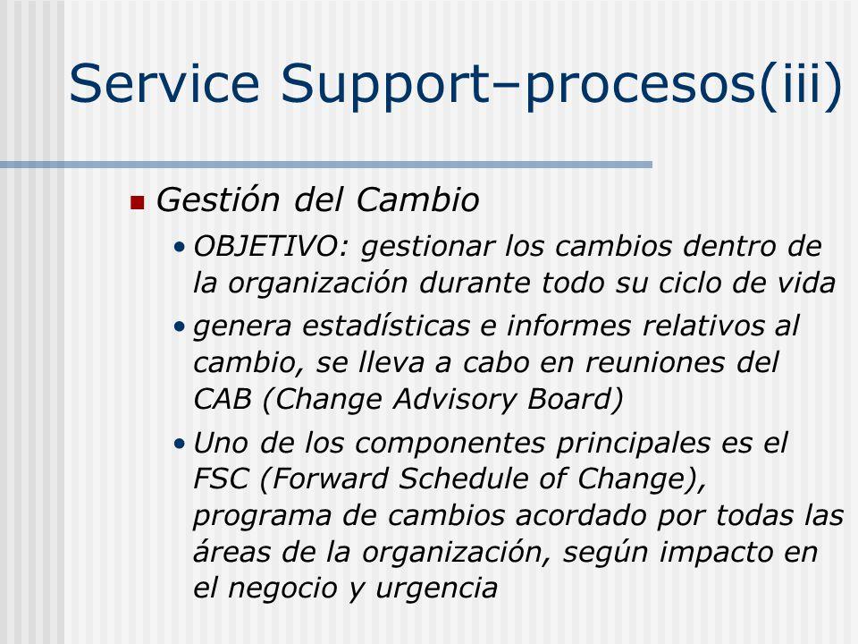 Service Support–procesos(iii) Gestión del Cambio OBJETIVO: gestionar los cambios dentro de la organización durante todo su ciclo de vida genera estadí