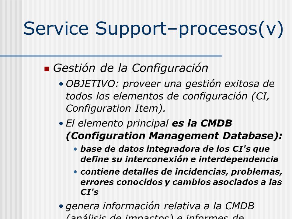 Service Support–procesos(v) Gestión de la Configuración OBJETIVO: proveer una gestión exitosa de todos los elementos de configuración (CI, Configurati