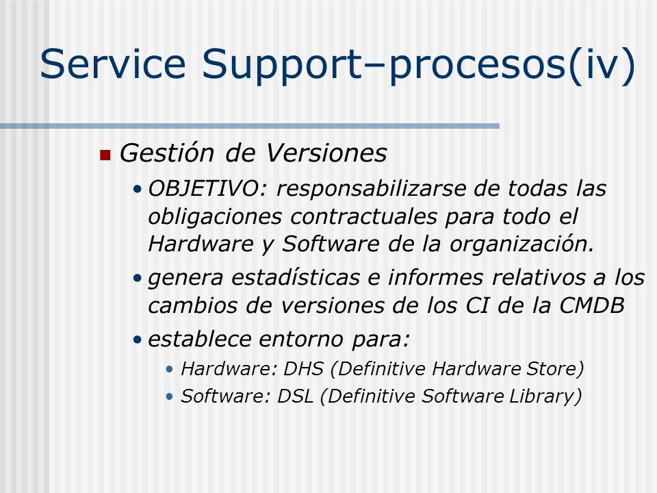 Service Support–procesos(iv) Gestión de Versiones OBJETIVO: responsabilizarse de todas las obligaciones contractuales para todo el Hardware y Software