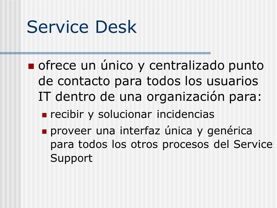 Service Desk ofrece un único y centralizado punto de contacto para todos los usuarios IT dentro de una organización para: recibir y solucionar inciden