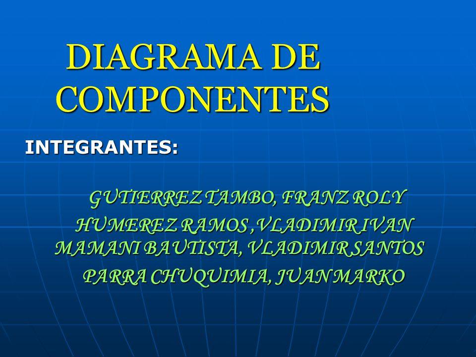 DEFINICIÒN Un diagrama de componentes es un diagrama tipo del Lenguaje Unificado de Modelado.