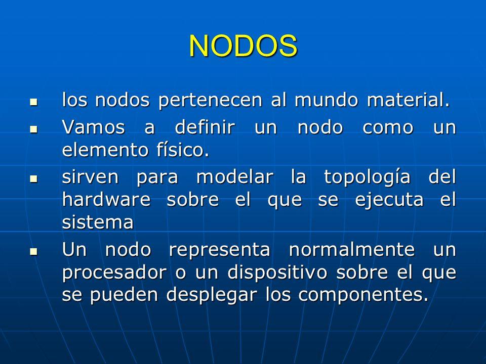 NODOS los nodos pertenecen al mundo material.los nodos pertenecen al mundo material.