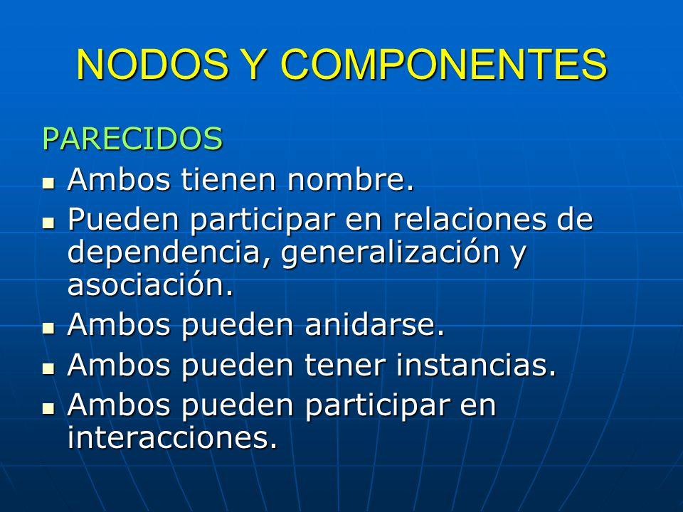 NODOS Y COMPONENTES PARECIDOS Ambos tienen nombre.