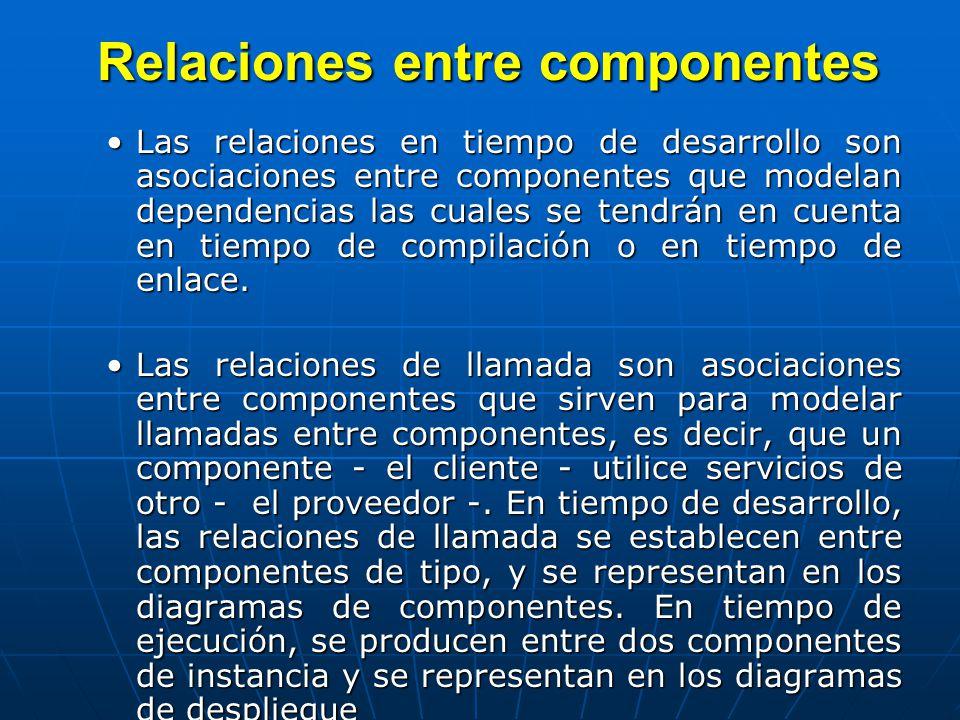 Relaciones entre componentes Las relaciones en tiempo de desarrollo son asociaciones entre componentes que modelan dependencias las cuales se tendrán en cuenta en tiempo de compilación o en tiempo de enlace.Las relaciones en tiempo de desarrollo son asociaciones entre componentes que modelan dependencias las cuales se tendrán en cuenta en tiempo de compilación o en tiempo de enlace.