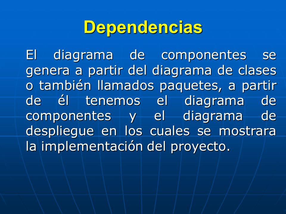 Dependencias El diagrama de componentes se genera a partir del diagrama de clases o también llamados paquetes, a partir de él tenemos el diagrama de componentes y el diagrama de despliegue en los cuales se mostrara la implementación del proyecto.