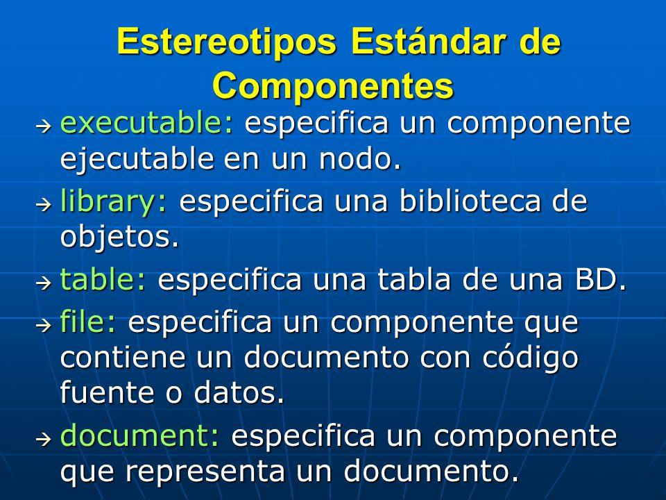 Estereotipos Estándar de Componentes executable: especifica un componente ejecutable en un nodo.