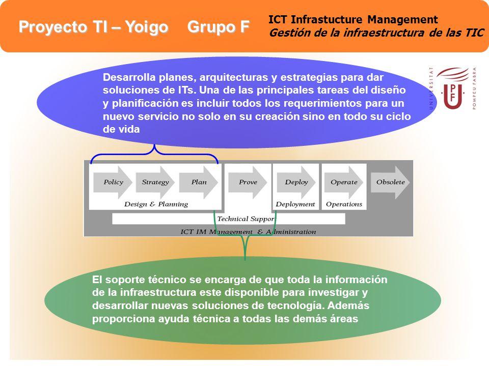 Proyecto TI – Yoigo Grupo F Desarrolla planes, arquitecturas y estrategias para dar soluciones de ITs. Una de las principales tareas del diseño y plan