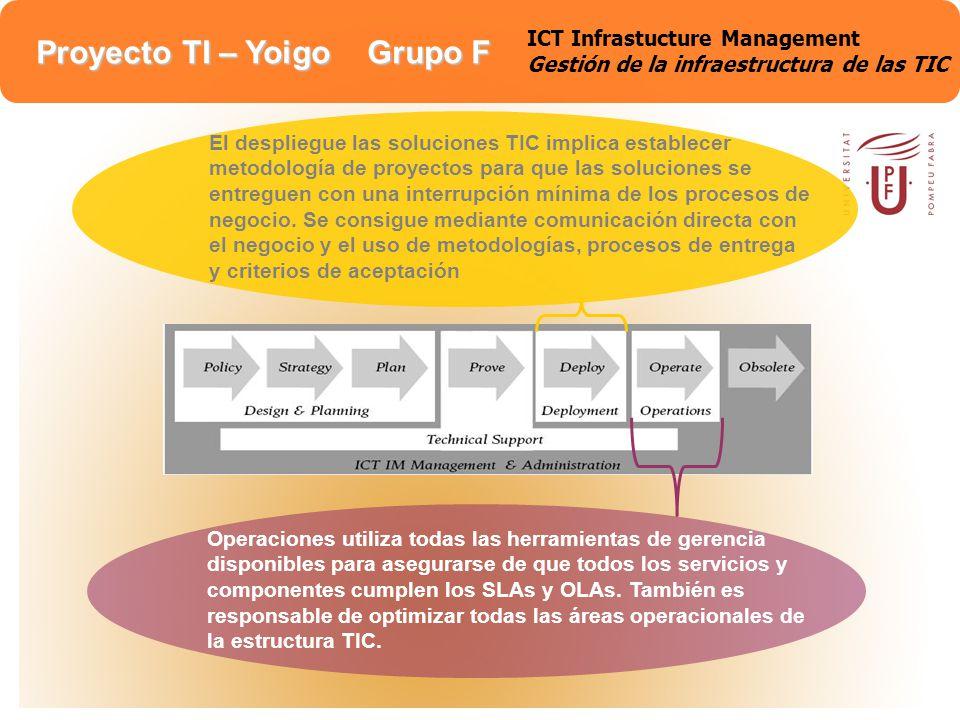 Proyecto TI – Yoigo Grupo F ICT Infrastucture Management Gestión de la infraestructura de las TIC El despliegue las soluciones TIC implica establecer