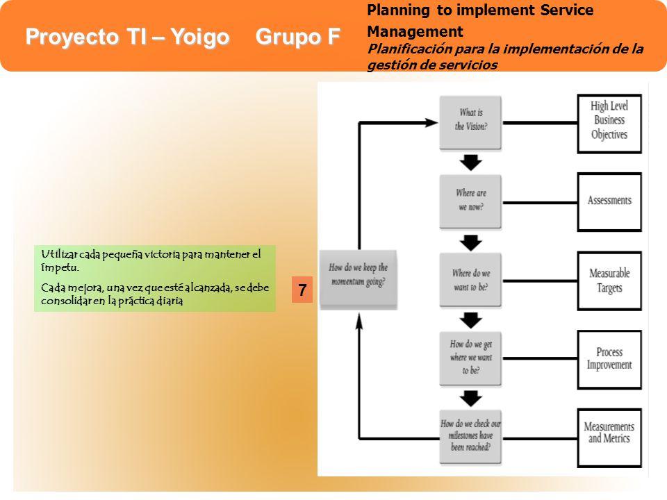 Proyecto TI – Yoigo Grupo F Planning to implement Service Management Planificación para la implementación de la gestión de servicios 7 Utilizar cada p