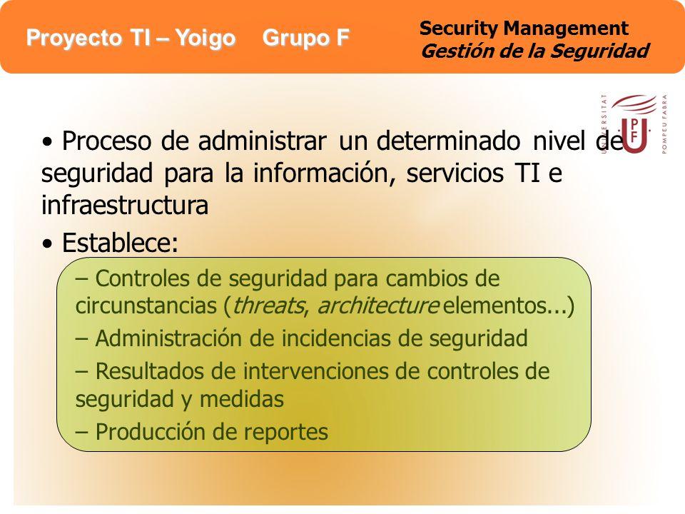 Proyecto TI – Yoigo Grupo F Security Management Gestión de la Seguridad Proceso de administrar un determinado nivel de seguridad para la información,