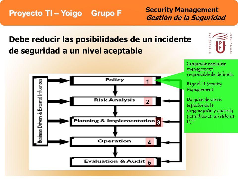 Proyecto TI – Yoigo Grupo F Security Management Gestión de la Seguridad Corporate executive management responsable de definirla. Rige el IT Security M