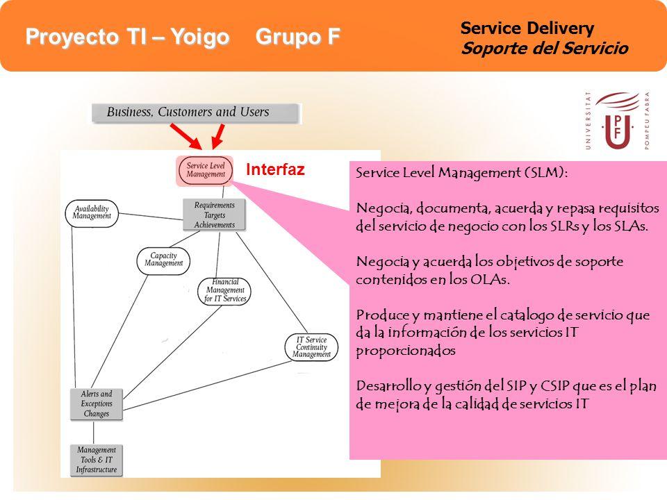 Proyecto TI – Yoigo Grupo F Interfaz Service Level Management (SLM): Negocia, documenta, acuerda y repasa requisitos del servicio de negocio con los S