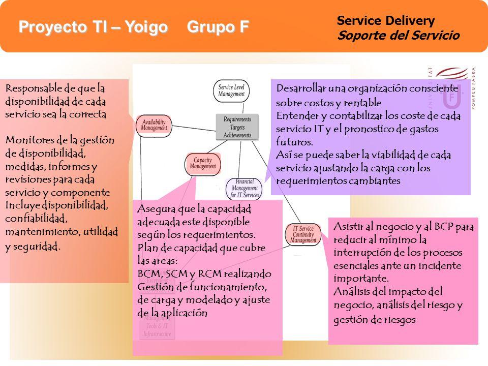 Proyecto TI – Yoigo Grupo F Responsable de que la disponibilidad de cada servicio sea la correcta Monitores de la gestión de disponibilidad, medidas,