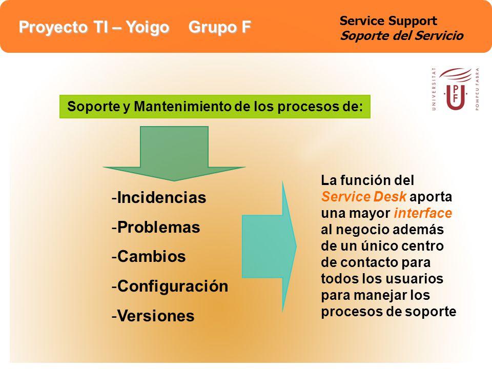 Proyecto TI – Yoigo Grupo F Soporte y Mantenimiento de los procesos de: -Incidencias -Problemas -Cambios -Configuración -Versiones La función del Serv