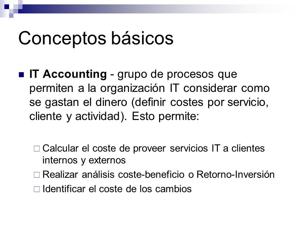 Conceptos básicos IT Accounting - grupo de procesos que permiten a la organización IT considerar como se gastan el dinero (definir costes por servicio