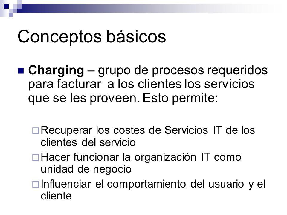 Conceptos básicos Charging – grupo de procesos requeridos para facturar a los clientes los servicios que se les proveen. Esto permite: Recuperar los c