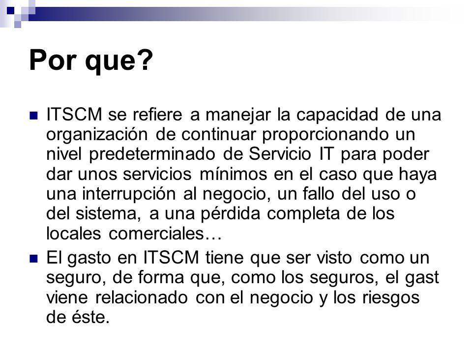 Por que? ITSCM se refiere a manejar la capacidad de una organización de continuar proporcionando un nivel predeterminado de Servicio IT para poder dar