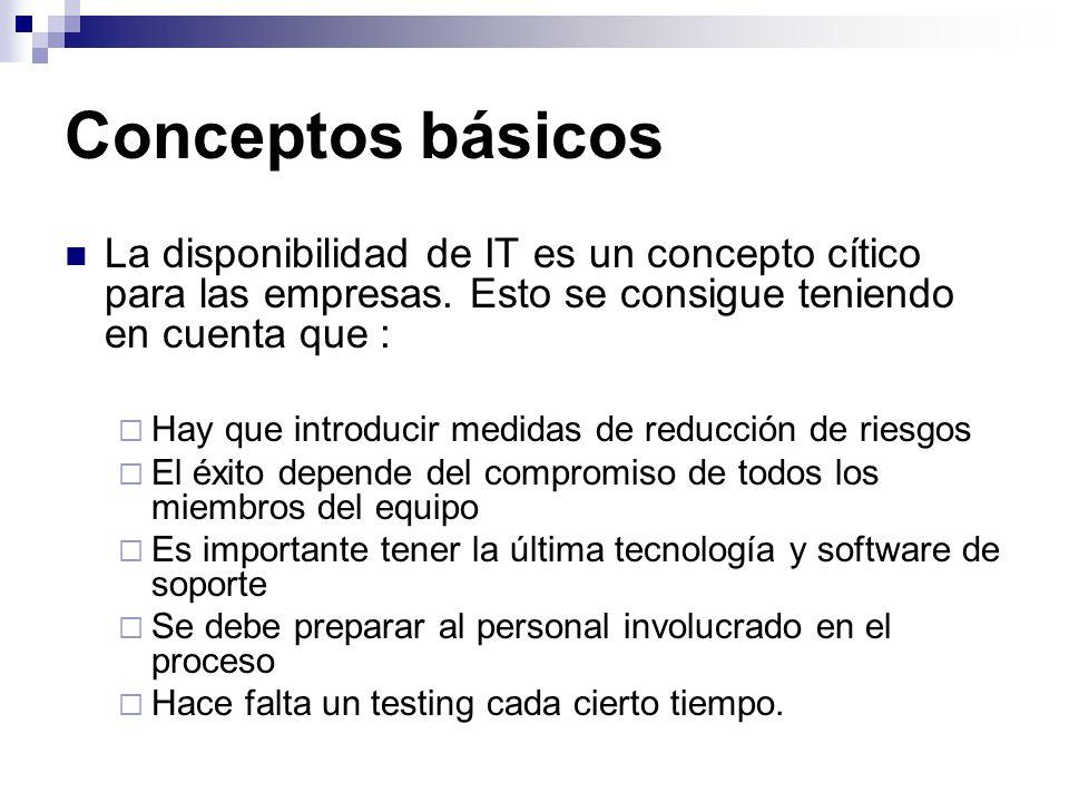 Conceptos básicos La disponibilidad de IT es un concepto cítico para las empresas. Esto se consigue teniendo en cuenta que : Hay que introducir medida