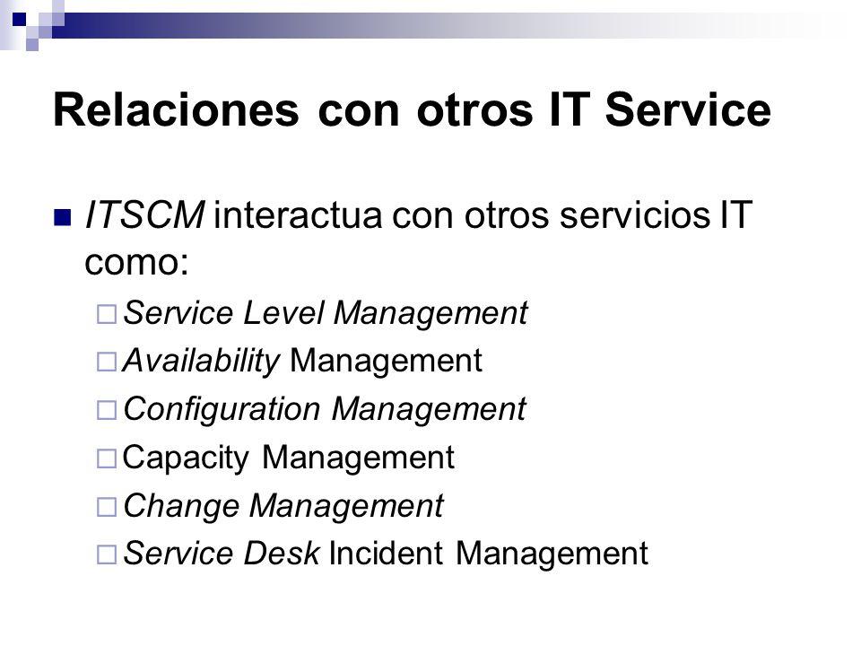 Relaciones con otros IT Service ITSCM interactua con otros servicios IT como: Service Level Management Availability Management Configuration Managemen