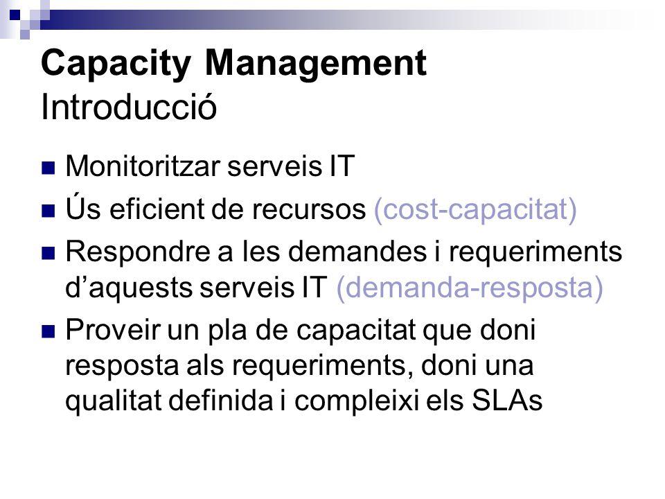 Capacity Management Introducció Monitoritzar serveis IT Ús eficient de recursos (cost-capacitat) Respondre a les demandes i requeriments daquests serv