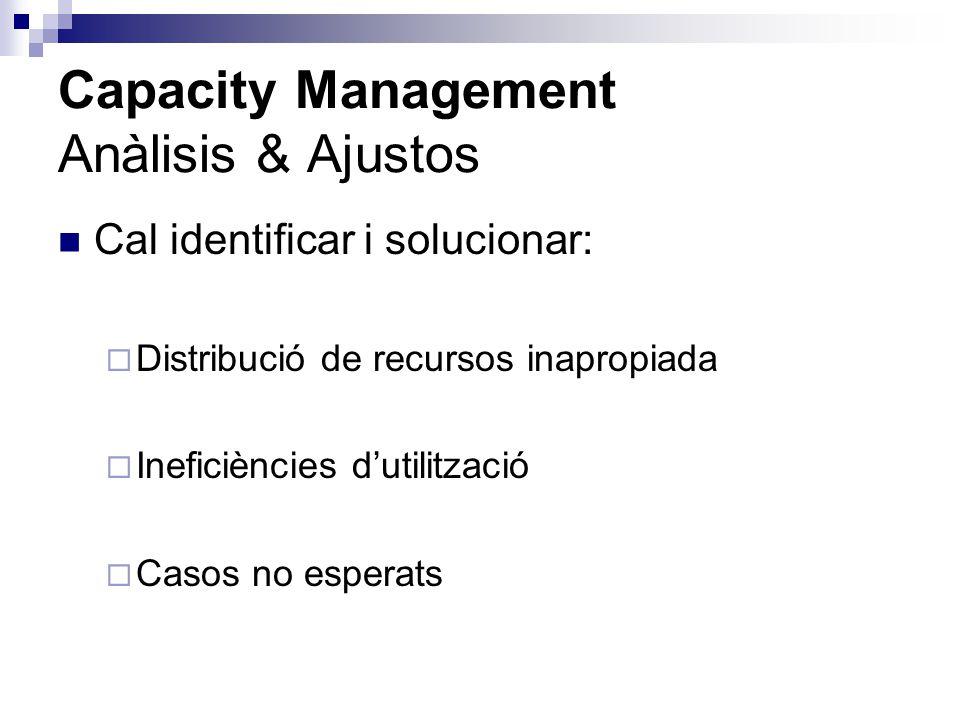 Capacity Management Anàlisis & Ajustos Cal identificar i solucionar: Distribució de recursos inapropiada Ineficiències dutilització Casos no esperats