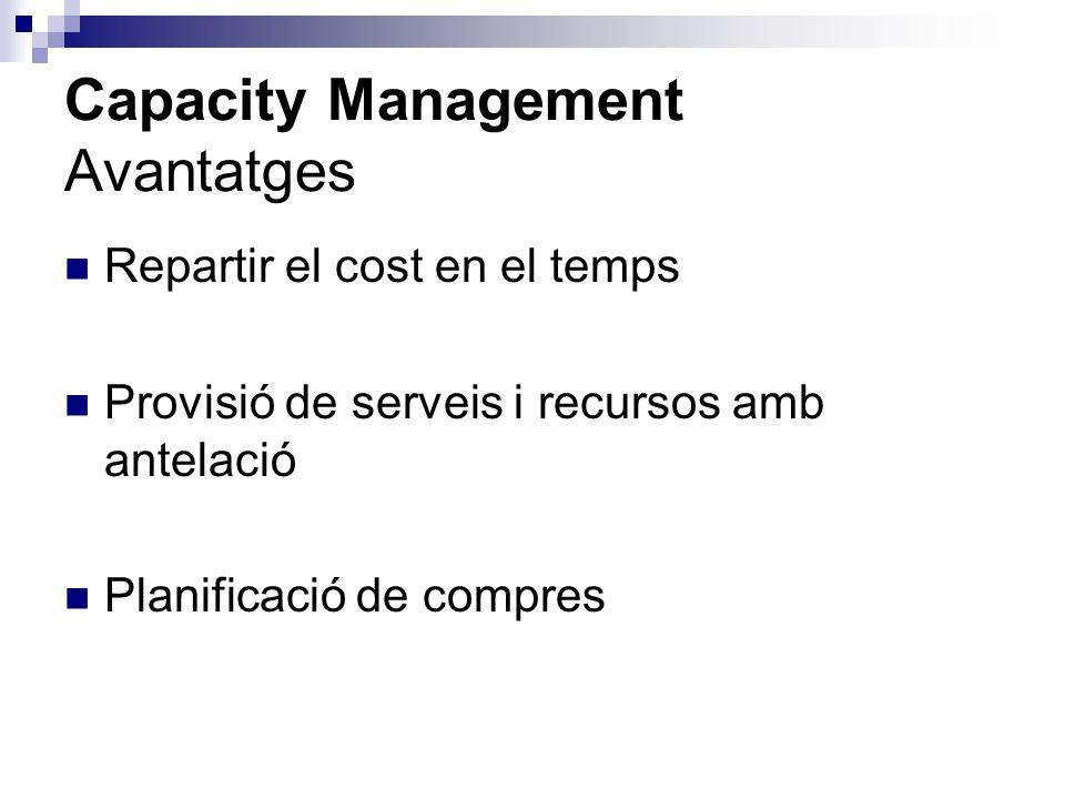 Capacity Management Avantatges Repartir el cost en el temps Provisió de serveis i recursos amb antelació Planificació de compres