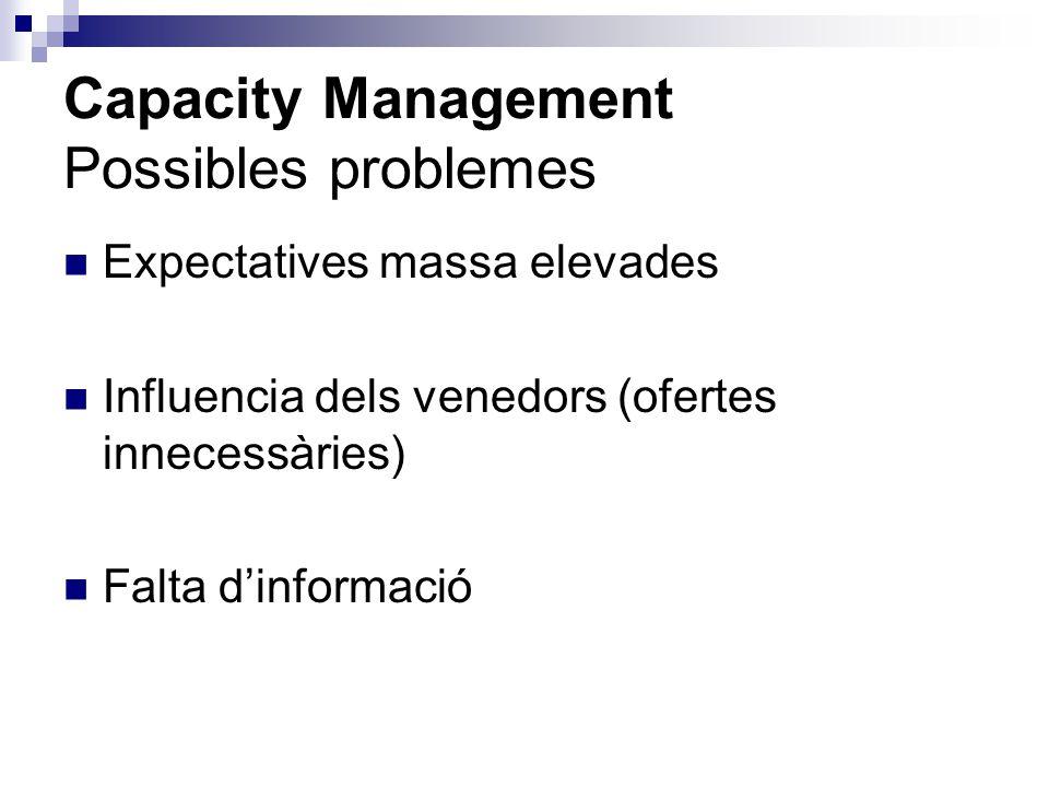 Capacity Management Possibles problemes Expectatives massa elevades Influencia dels venedors (ofertes innecessàries) Falta dinformació