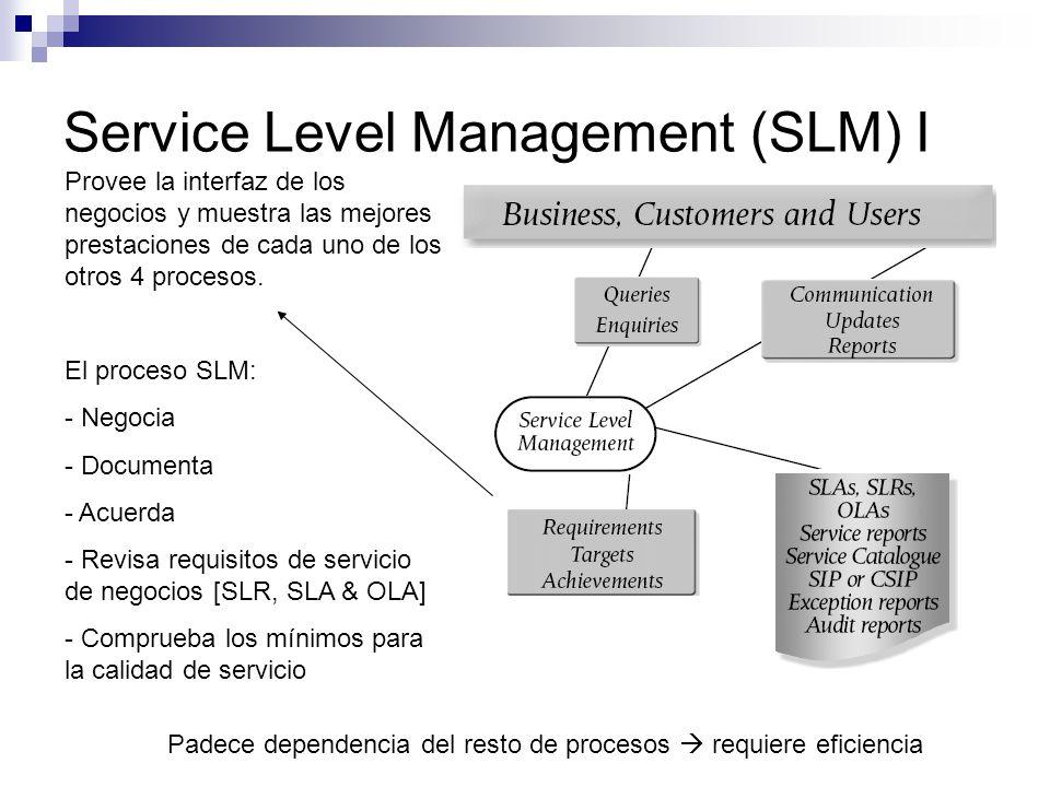 Service Level Management (SLM) II Operational Level Agreement – OLA es negociado y acordado con equipos de soporte en contratos de apoyo con suppliers para asegurar los objetivos de negocio contenidos en el SLA Asegura que cualquier problema minimice el daño al servicio Además produce y mantiene el Catálogo de Servicios incluye información esencial de - la cartera servicios IT provistos - su desarrollo - coordinación y gestión del Programa de Mejora de Servicios (SIP) CSIP el ContinuousSIP que lo hace de forma continuada mejora continuada de la calidad de los servicios IT
