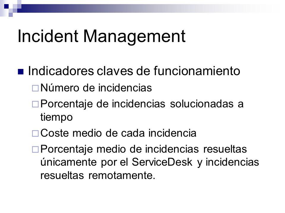 Incident Management Indicadores claves de funcionamiento Número de incidencias Porcentaje de incidencias solucionadas a tiempo Coste medio de cada inc