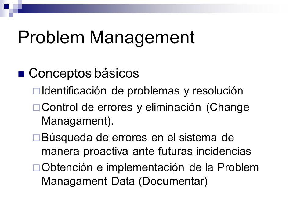 Problem Management Conceptos básicos Identificación de problemas y resolución Control de errores y eliminación (Change Managament). Búsqueda de errore