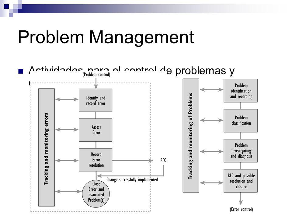 Problem Management Actividades para el control de problemas y errores:
