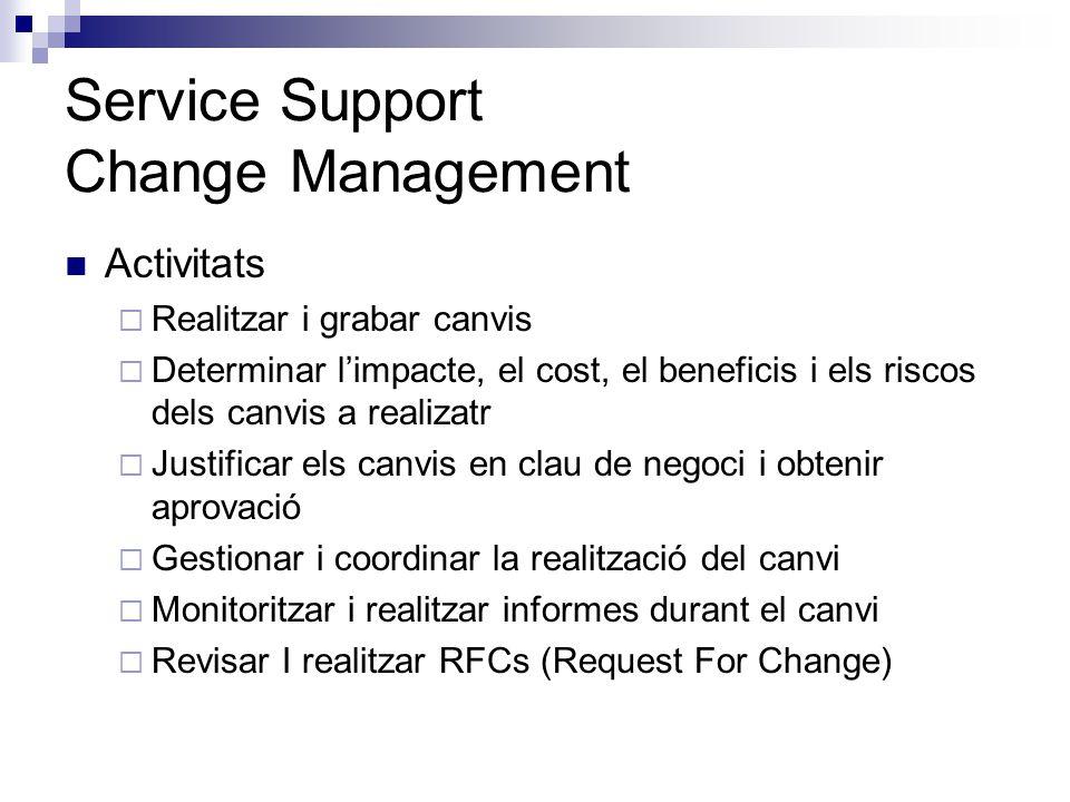 Service Support Change Management Activitats Realitzar i grabar canvis Determinar limpacte, el cost, el beneficis i els riscos dels canvis a realizatr