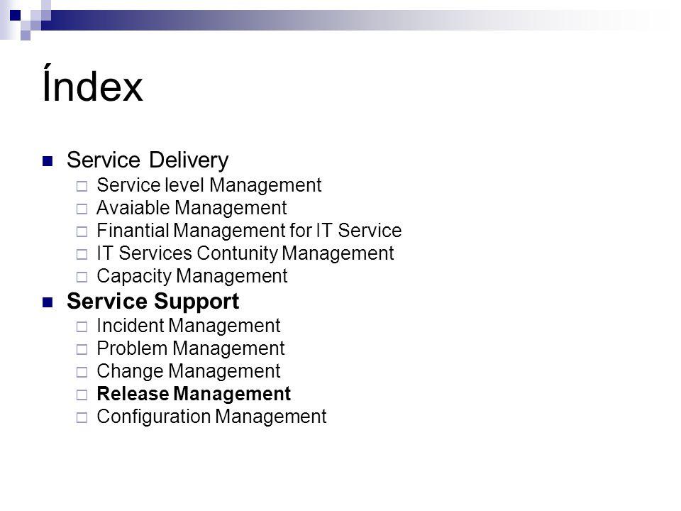 Índex Service Delivery Service level Management Avaiable Management Finantial Management for IT Service IT Services Contunity Management Capacity Mana